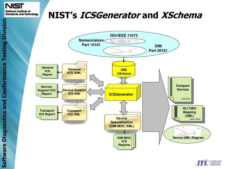 ISO/IEEE 11073