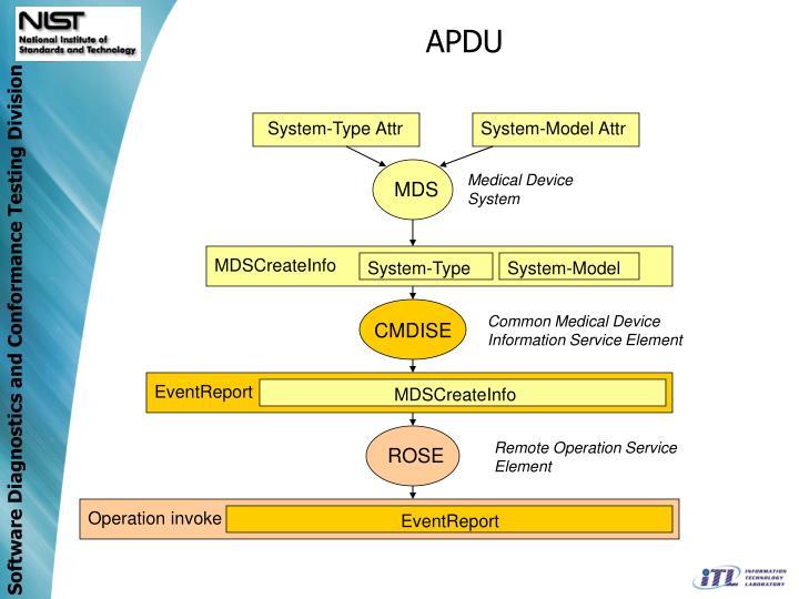 System-Type Attr