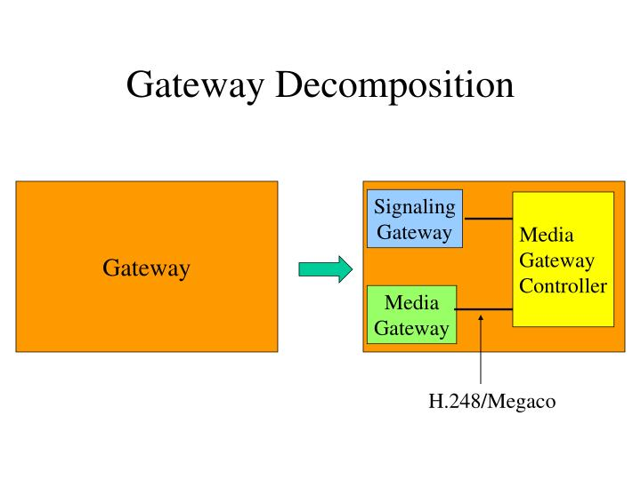 Gateway Decomposition