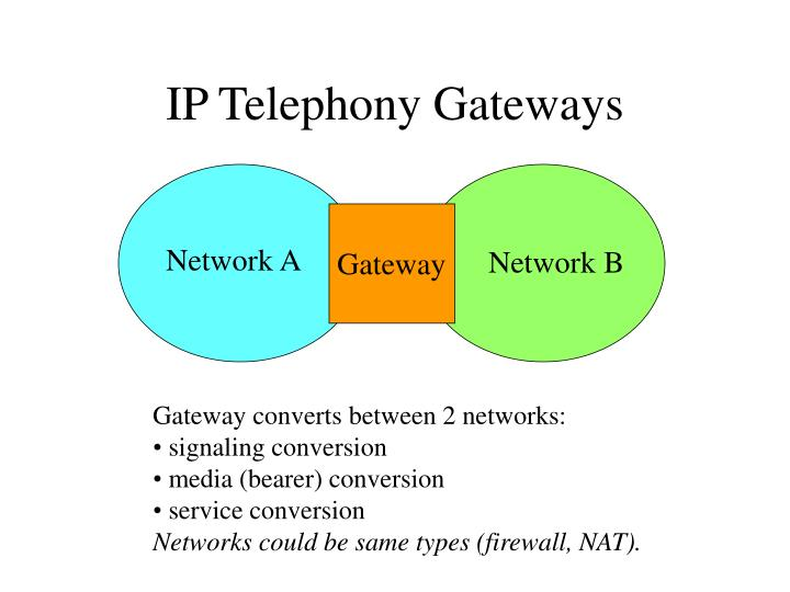 Ip telephony gateways