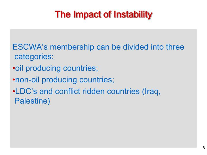 The Impact of Instability