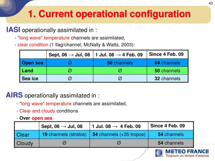 1. Current operational configuration