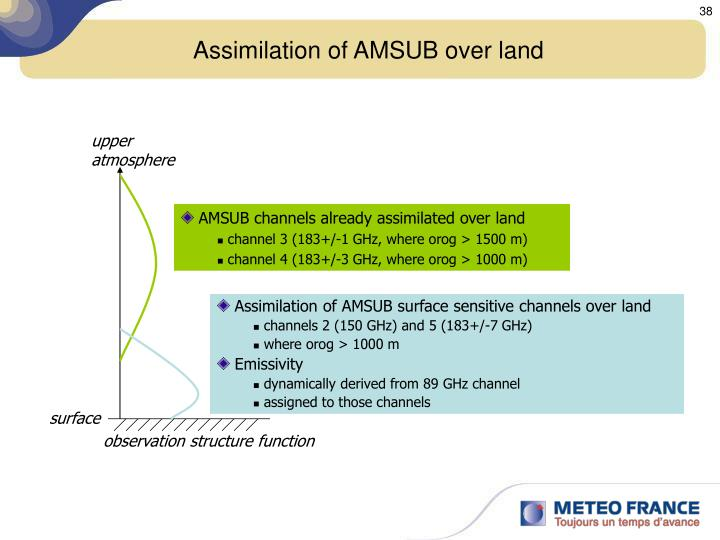 Assimilation of AMSUB surface sensitive channels over land