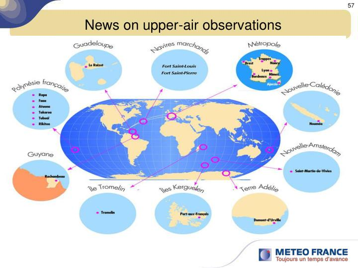 News on upper-air observations