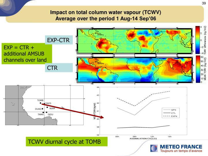 Impact on total column water vapour (TCWV)