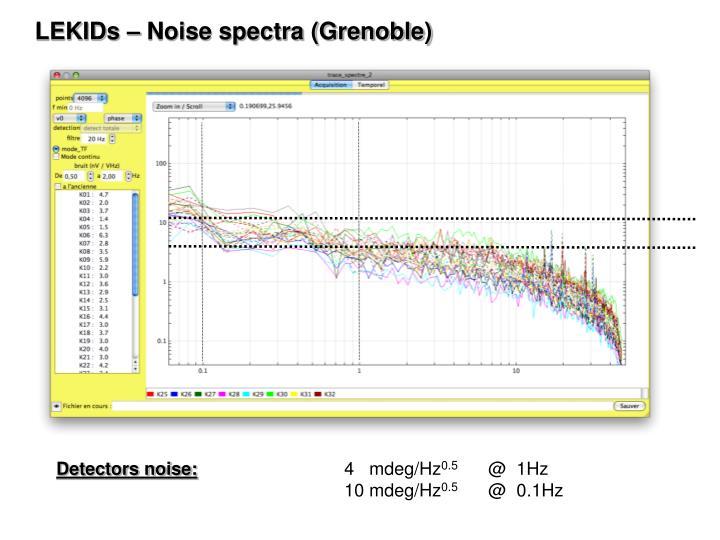 LEKIDs – Noise spectra (Grenoble)