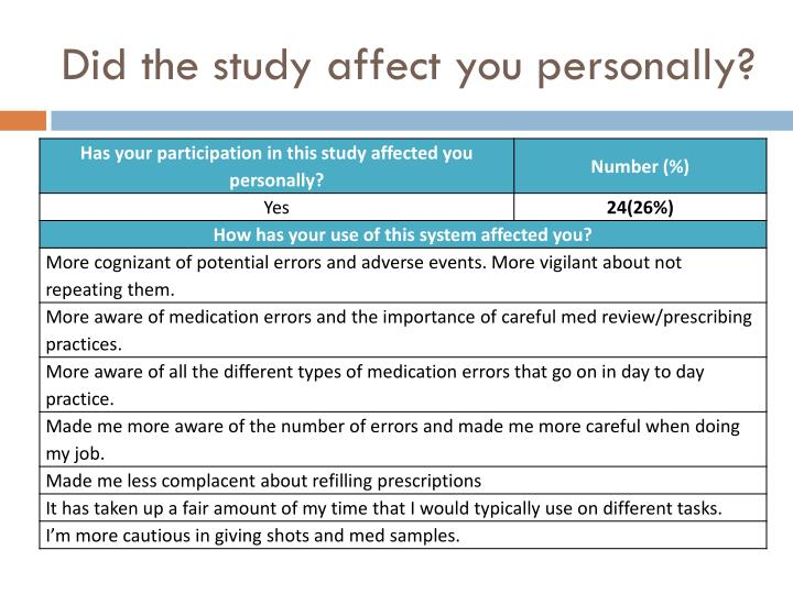 Did the study affect you personally?