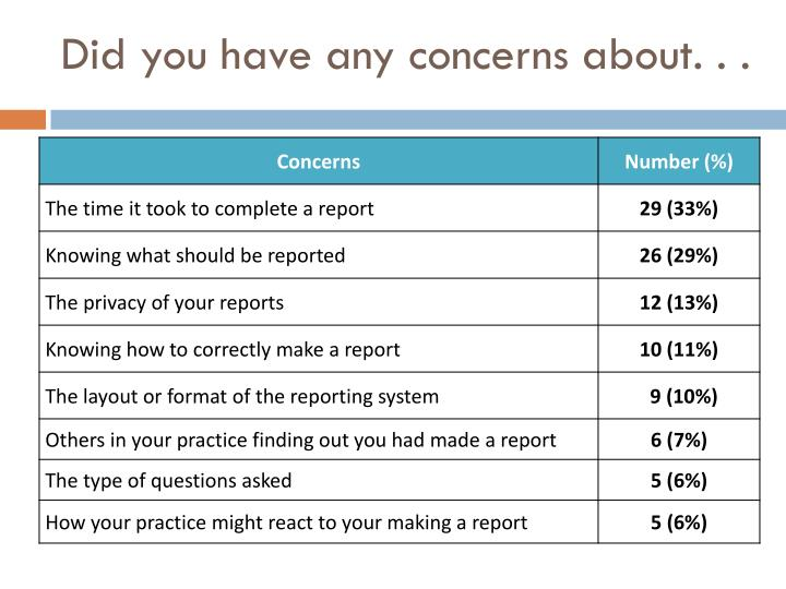 Did you have any concerns about. . .