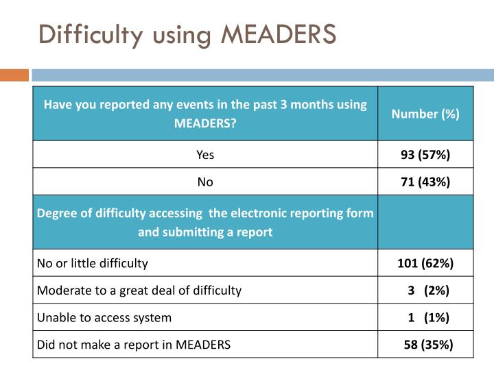 Difficulty using MEADERS