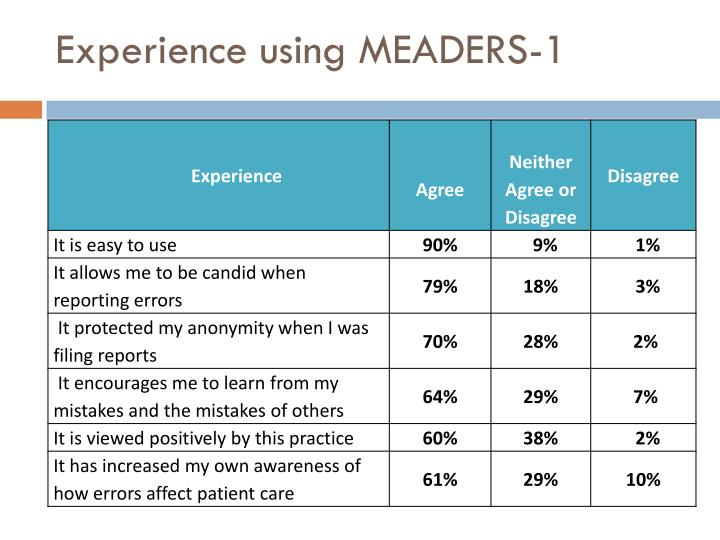 Experience using MEADERS-1
