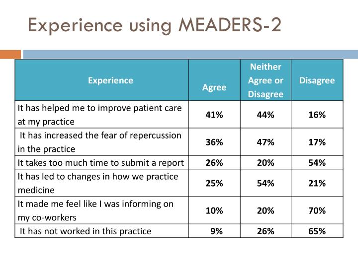 Experience using MEADERS-2