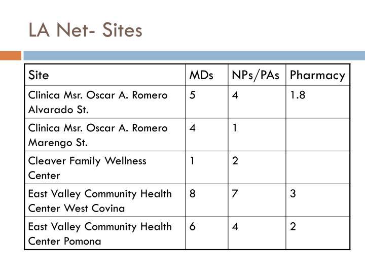 LA Net- Sites