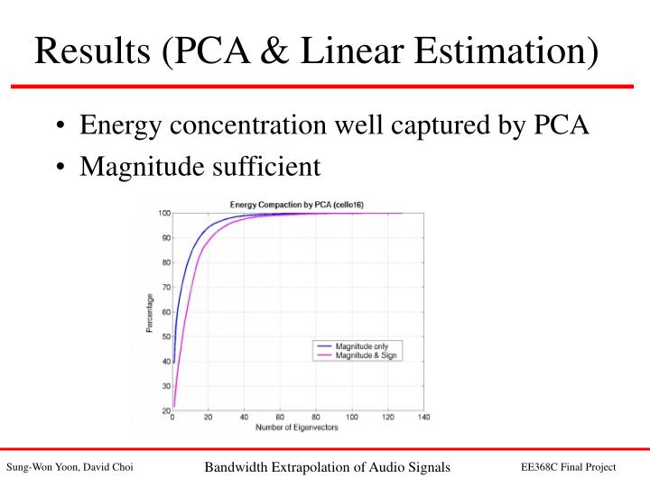 Energy concentration well captured by PCA