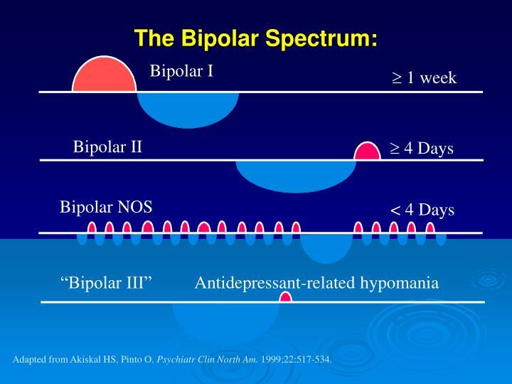 The Bipolar Spectrum: