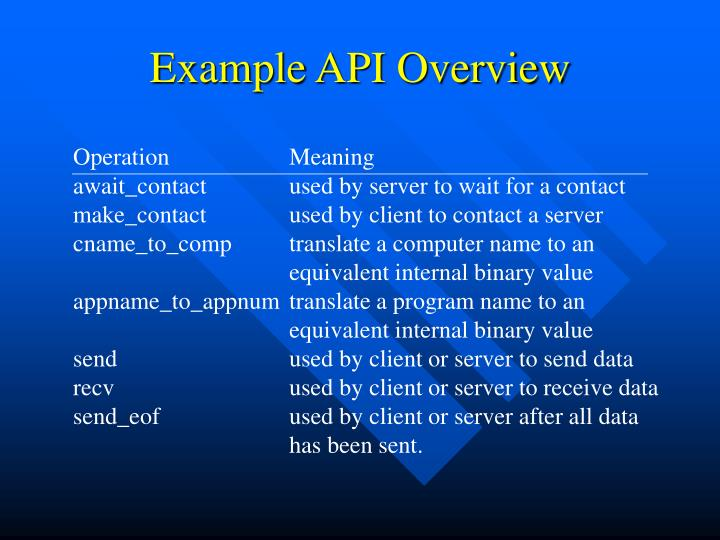 Example API Overview