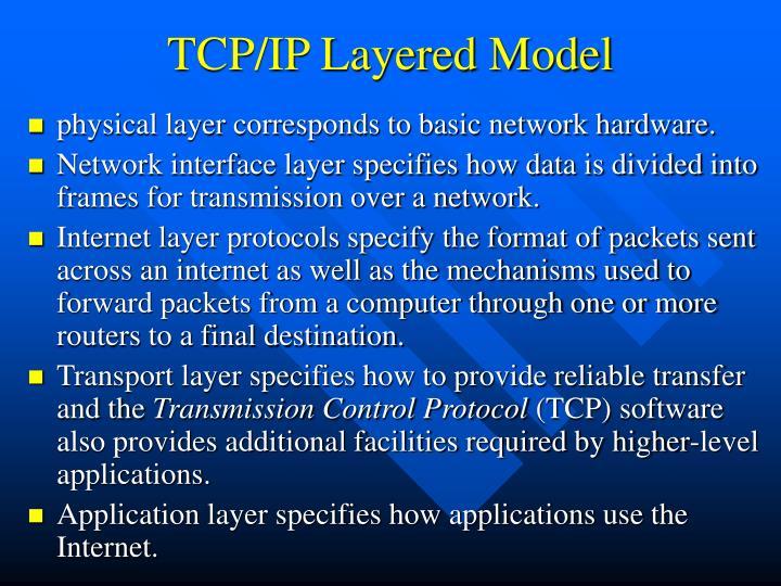 TCP/IP Layered Model
