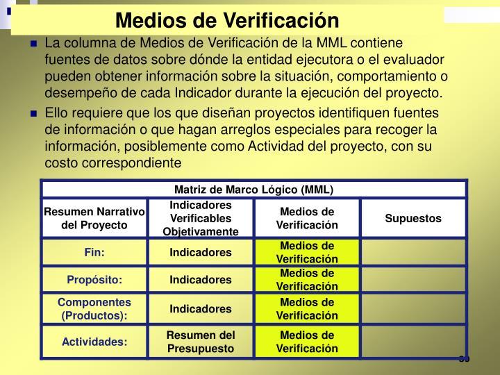 Medios de Verificación