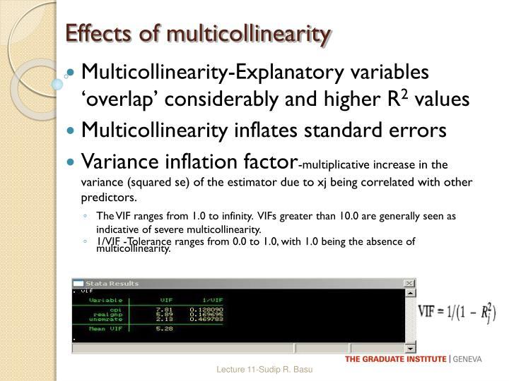 Effects of multicollinearity