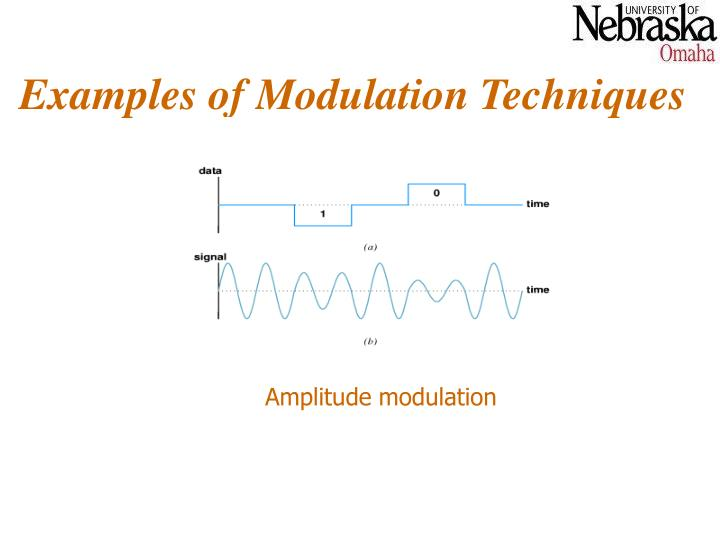 Examples of Modulation Techniques