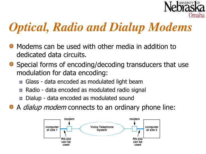 Optical, Radio and Dialup Modems
