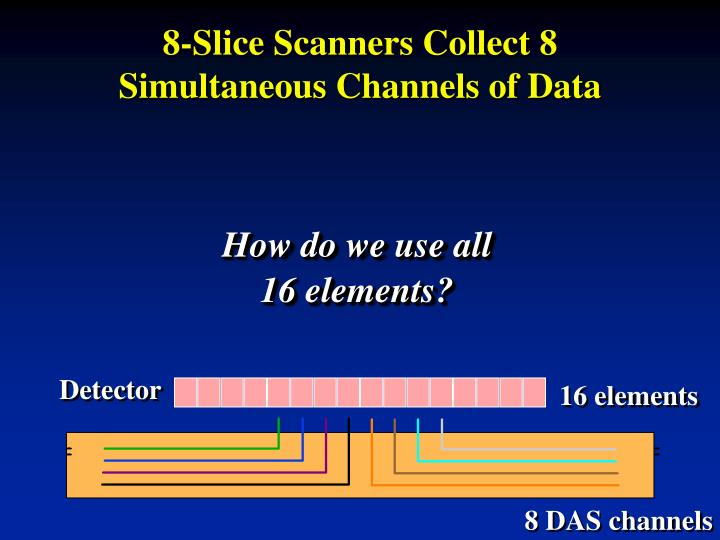 8-Slice Scanners Collect 8 Simultaneous Channels of Data