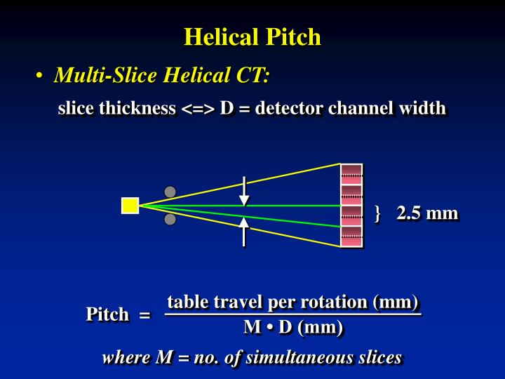 slice thickness <=> D = detector channel width
