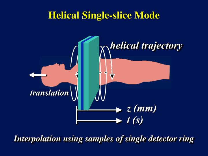 Helical Single-slice Mode