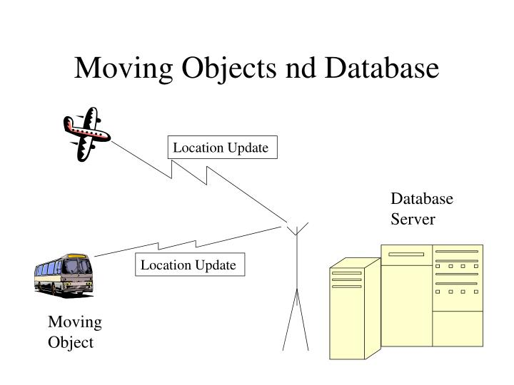 Moving Objects nd Database