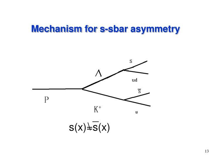 Mechanism for s-sbar asymmetry