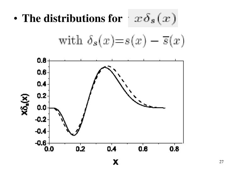 The distributions for