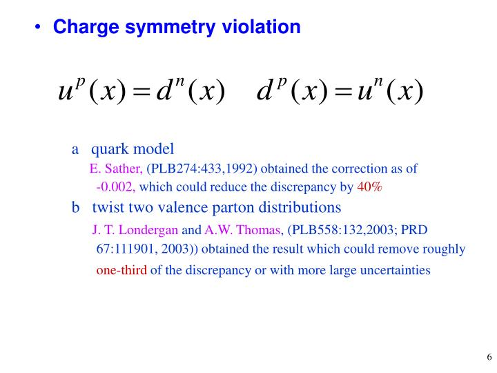 Charge symmetry violation