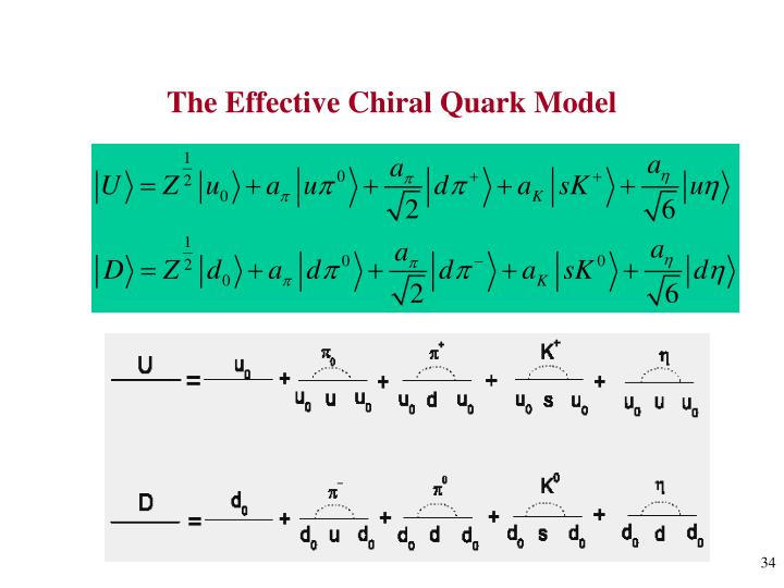 The Effective Chiral Quark Model