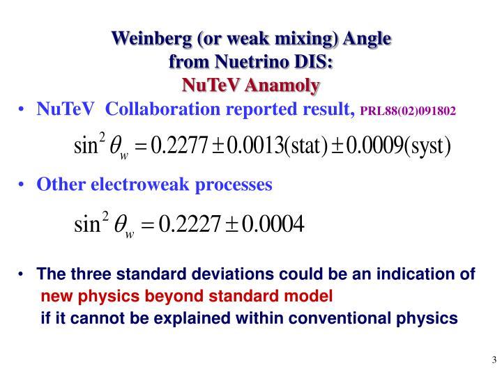 Weinberg (or weak mixing) Angle