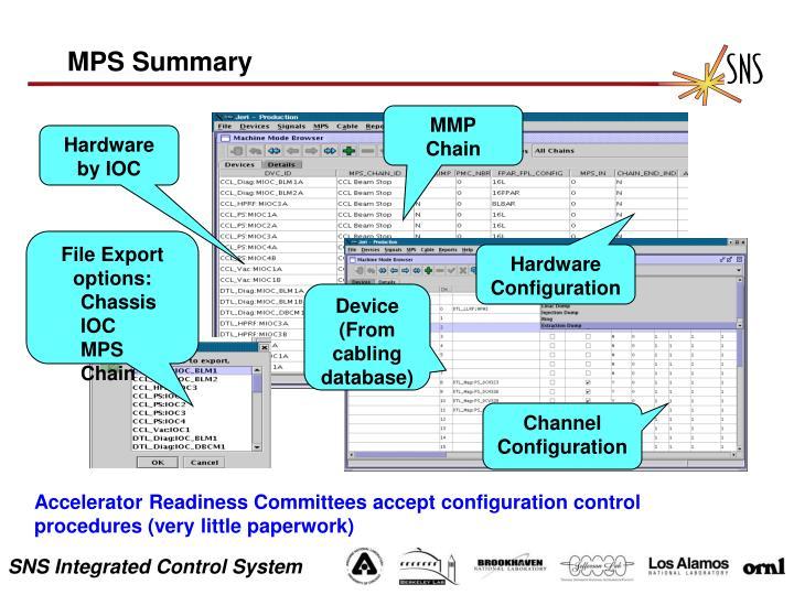 MPS Summary