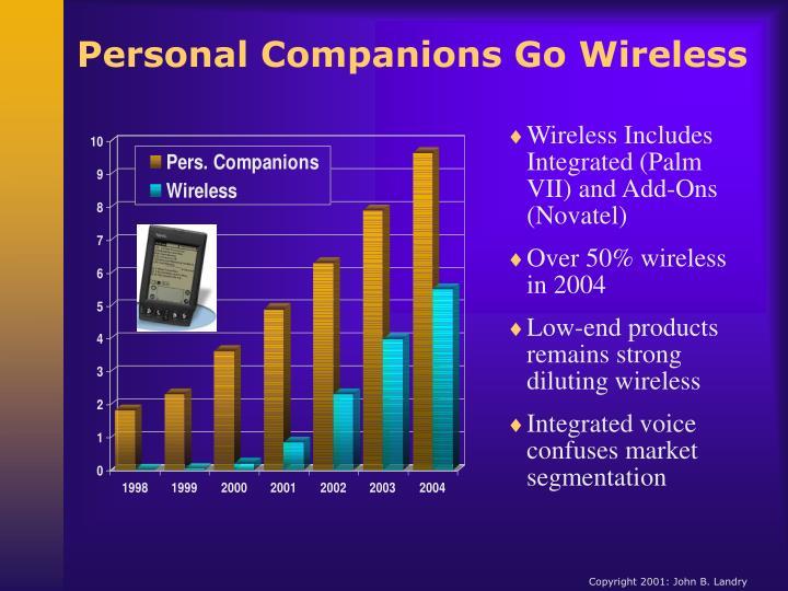 Personal Companions Go Wireless