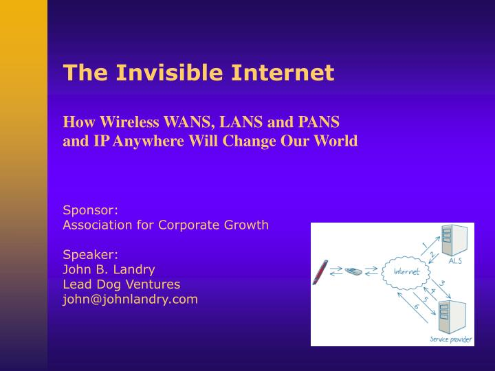 The Invisible Internet