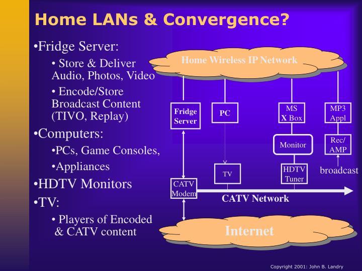 Home Wireless IP Network