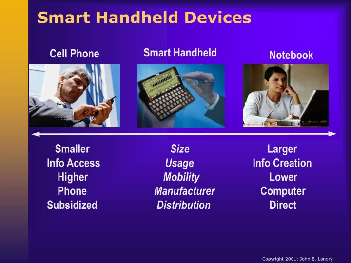 Smart Handheld Devices