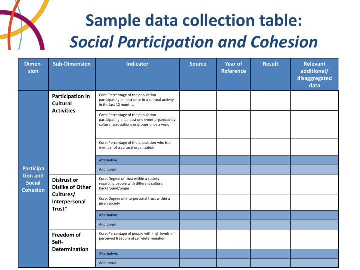 Sample data collection table: