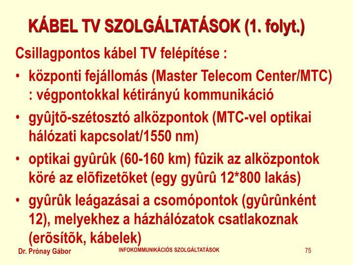 KÁBEL TV SZOLGÁLTATÁSOK (1. folyt.)