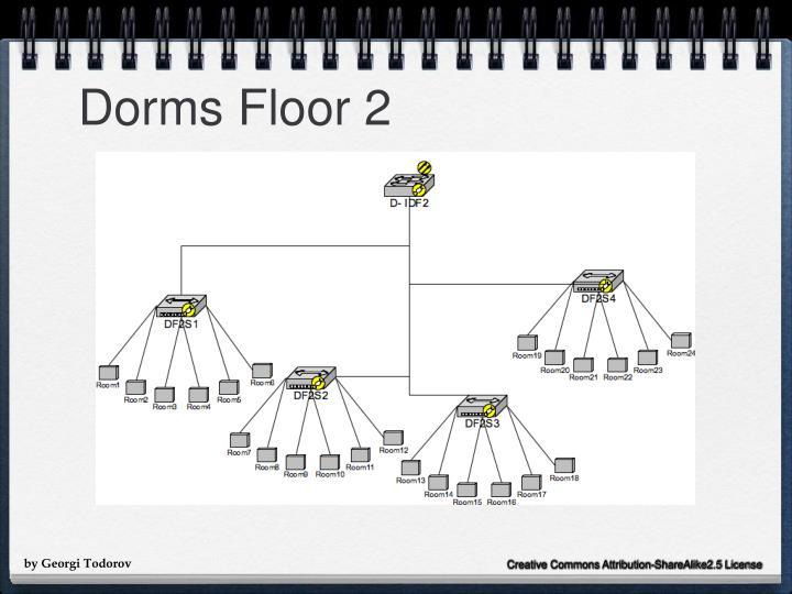 Dorms Floor 2