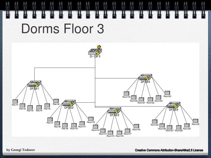 Dorms Floor 3