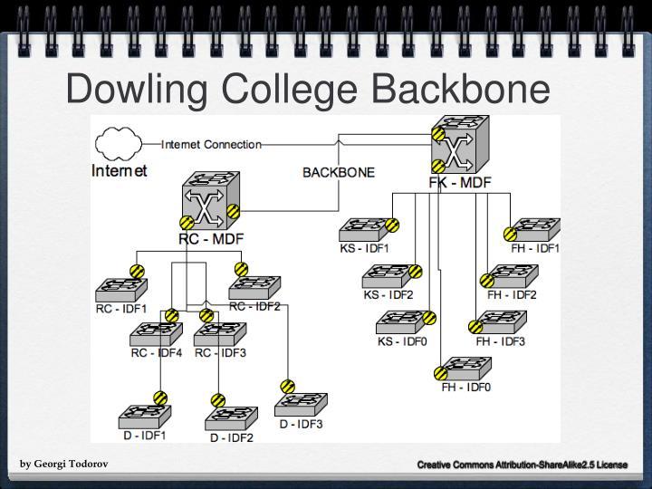 Dowling College Backbone