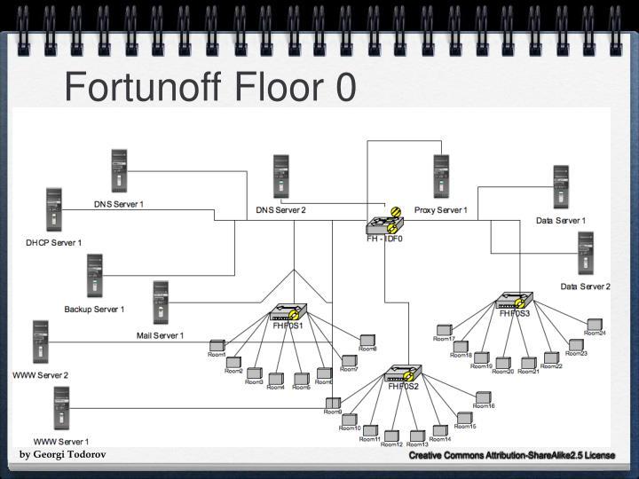 Fortunoff Floor 0