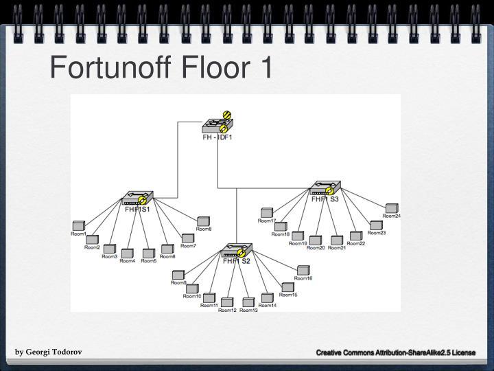Fortunoff Floor 1