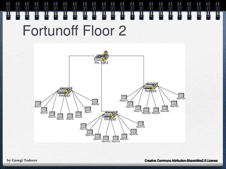 Fortunoff Floor 2