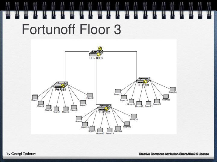 Fortunoff Floor 3