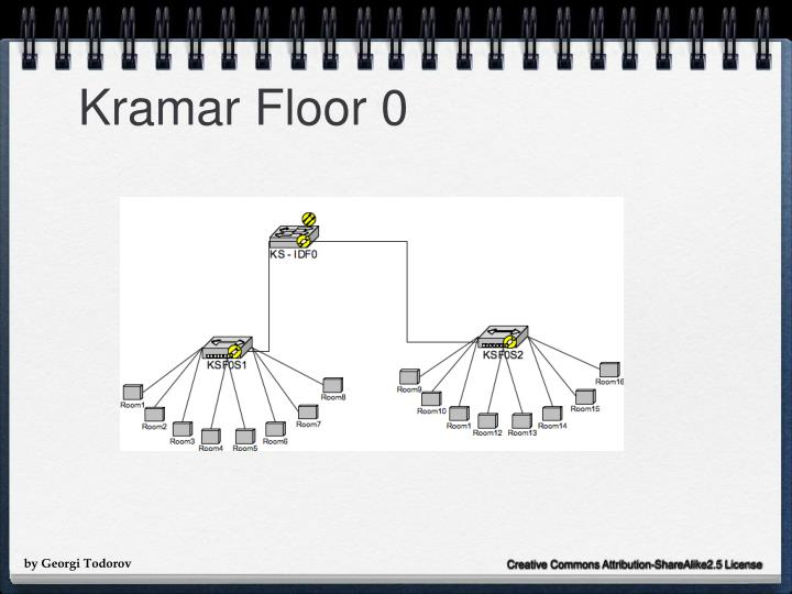 Kramar Floor 0