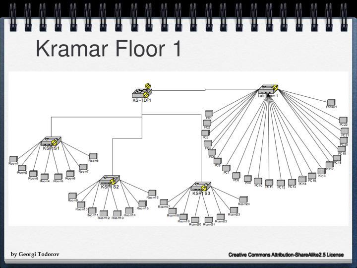 Kramar Floor 1