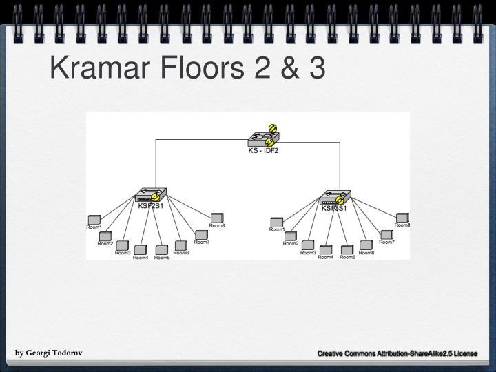 Kramar Floors 2 & 3